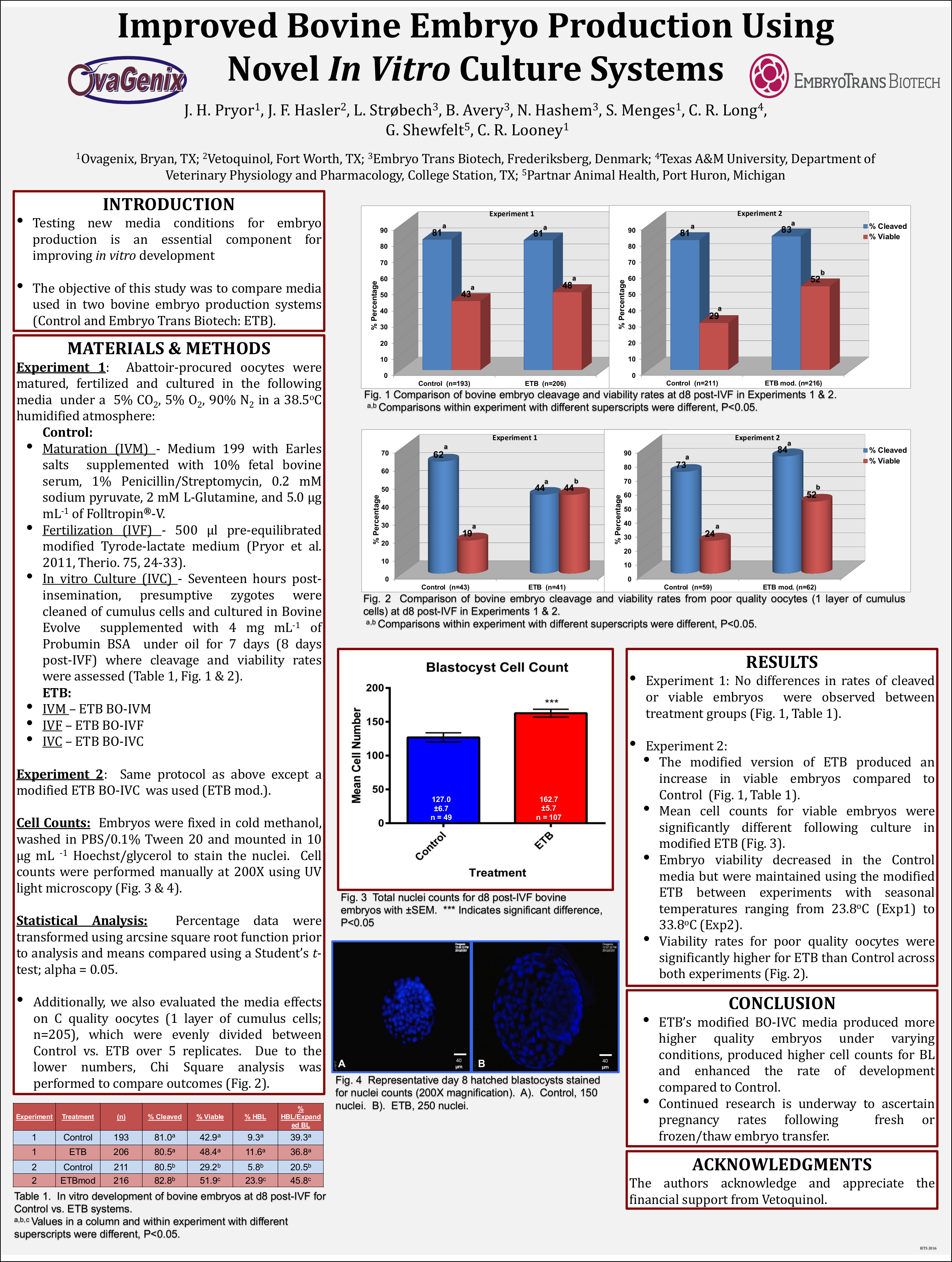 IETS 2016 Cell Count Poster